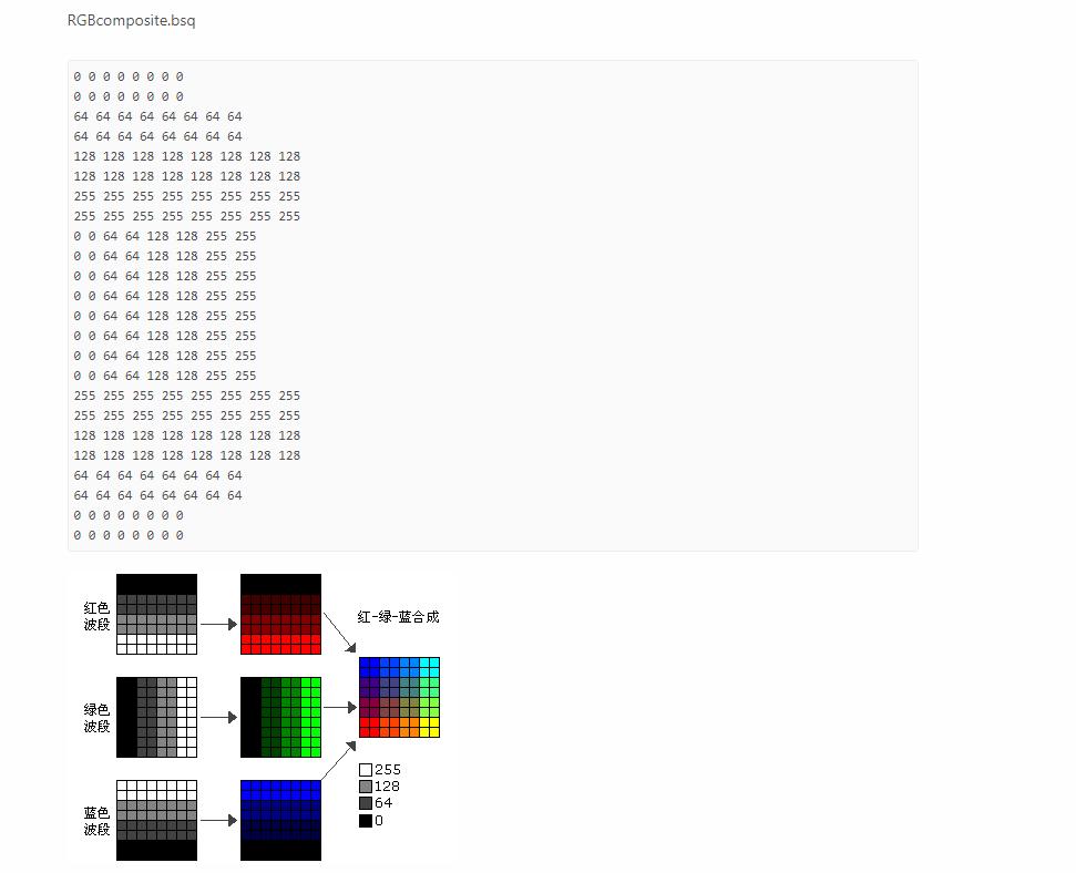 BSQ文件的示例